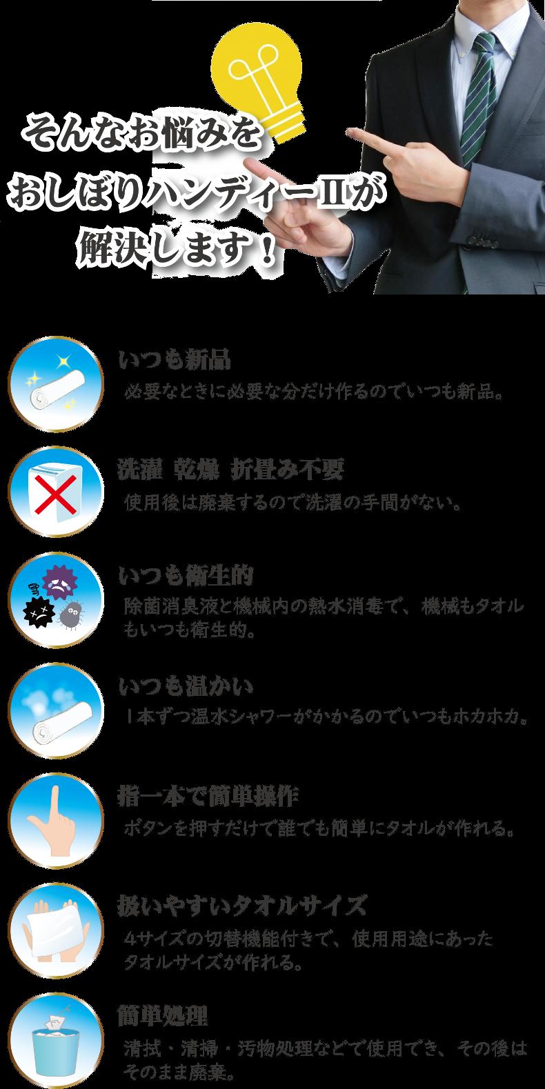 おしぼり自動製造機械「おしぼりハンディーⅡ」がそんなお悩みを解決します!:新品:洗濯乾燥折り畳み不要:衛生的:温かい:簡単操作:扱いやすいタオルサイズ:簡単処理